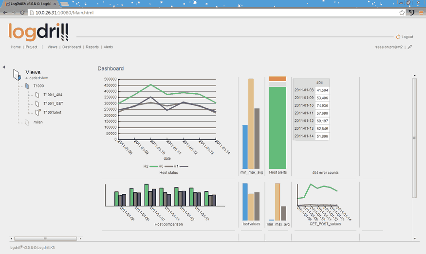 Screenshot des LogDrill Dashboards